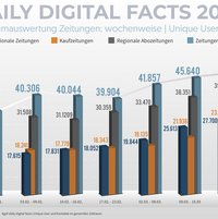 Digital Facts Absolut